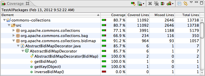 EclEmma - Using the Coverage View